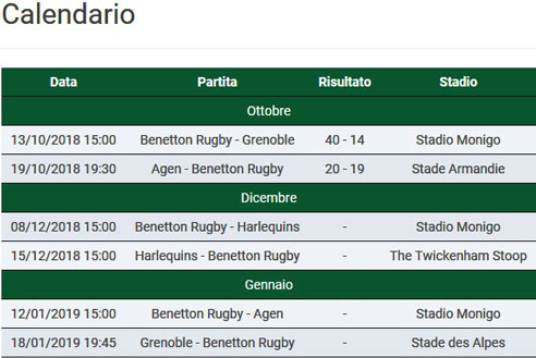 2018 2019 rugby treviso benetton CHAMPIONS CUP MATCHES