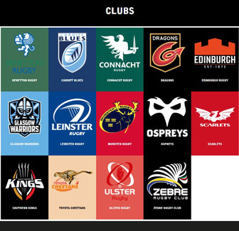 2020 Rugby Guinness Pro 14 Clubs