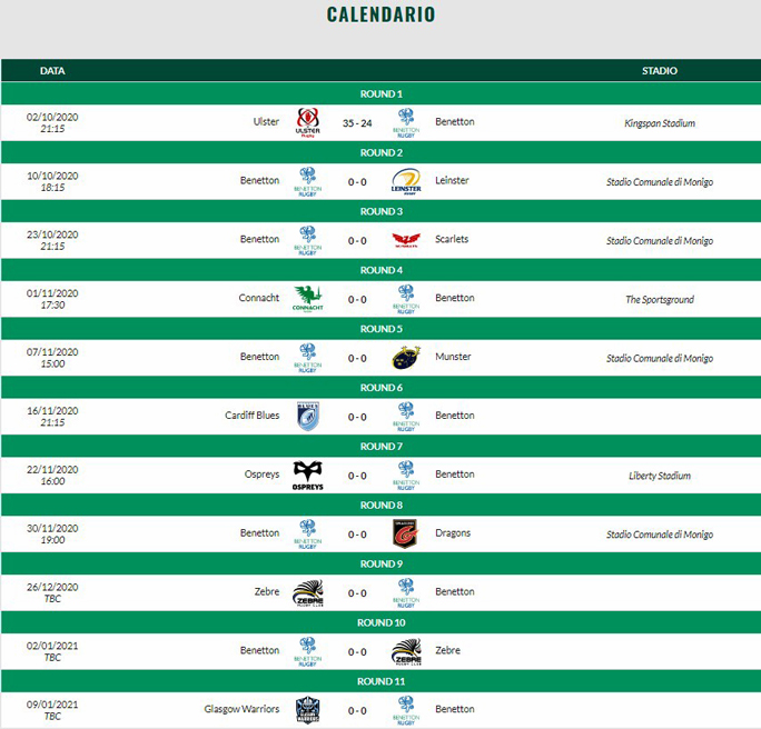 2020 rugby treviso benetton Guinness Pro 14 Matches