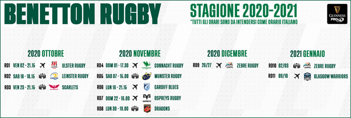 2020 2021 RUGBY TREVISO BENETTON CHAMPIONSHIP GUINNESS PRO 14